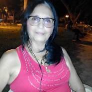 florac7's profile photo