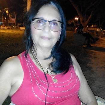 florac7_La Habana_Ελεύθερος_Γυναίκα