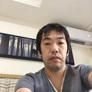 naoki0020's profile photo