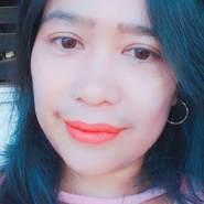 rekhar21's profile photo
