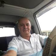 tingom3's profile photo