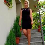 anasigartau's profile photo