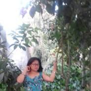 milyalvaradomiguel's Waplog profile image