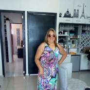 angelav74's profile photo