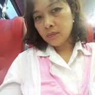 wisiy528's profile photo