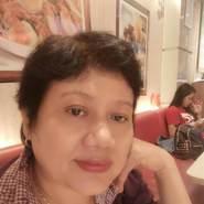 sriyani4's profile photo