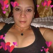 elizar39's profile photo