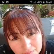 stellagarcia6's profile photo