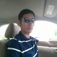 langrui51's profile photo