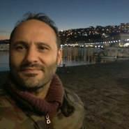 antonioamato8's profile photo