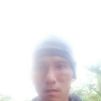 dulloha_Jakarta Raya_Холост/Не замужем_Мужчина