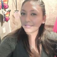 sandiim's profile photo