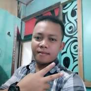 sonys169's profile photo