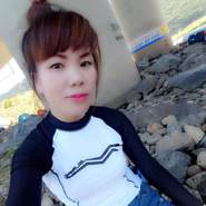 phuonghoa9's profile photo