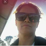 rossis6's profile photo