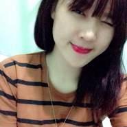 manhn609's profile photo