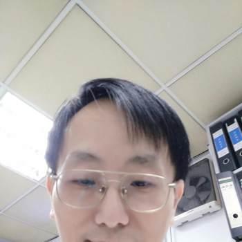 wengf637_Đặc Khu Hành Chính Hồng Kông Thuộc Chnd Trung Hoa_Độc thân_Nam