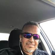 ferming17's profile photo
