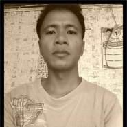ritn561's profile photo