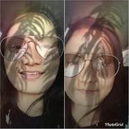 nenkn068's profile photo