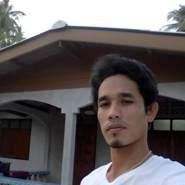 sudrak86617's profile photo