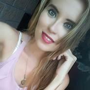 Angy_Ayala's profile photo