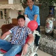 hoanghiep_3067's profile photo