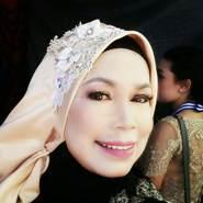 idafaridapasaribu's profile photo