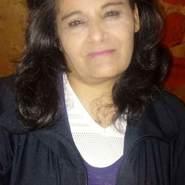 fannym60's profile photo
