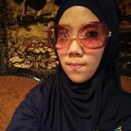tunggalbehel409's profile photo