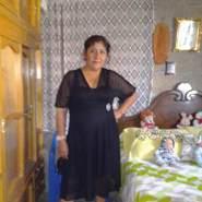 enev862's profile photo
