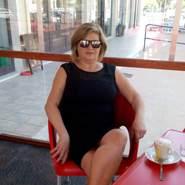 ursulescup's profile photo