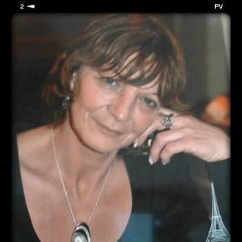 eliane_nadin_Luxembourg_Single_Female