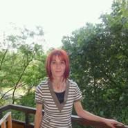 gyorgyig's profile photo