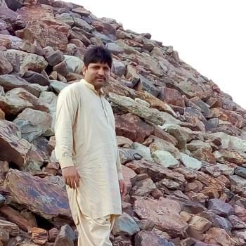 adnanahmad73_Punjab_Alleenstaand_Man