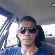 dini865's profile photo