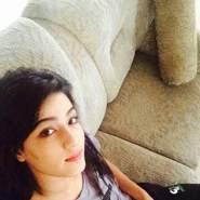 Zarawahab99's profile photo
