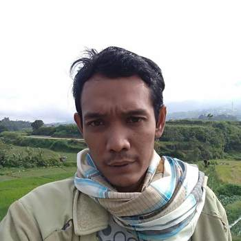 arieputra020_Sumatera Barat_独身_男性