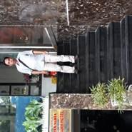 hungduong66959's profile photo