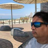 bharatd28's profile photo