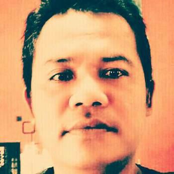 andiea5_Jawa Timur_Bekar_Erkek