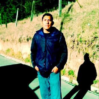 nicolasm476_Quetzaltenango_Svobodný(á)_Muž