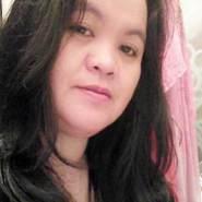 mindamateo15's profile photo