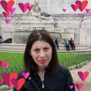 lauras350's profile photo