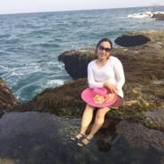 giangnguyen12's profile photo