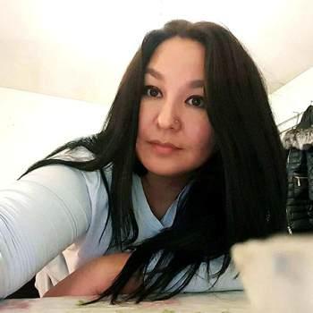 aliyanurtazinova_Astana_Single_Female