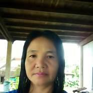 user_ufvt35's profile photo