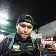 charoenchaiwandee's profile photo