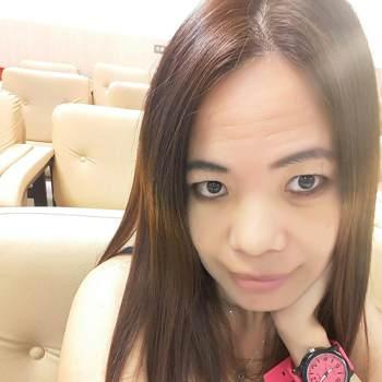 lettyd5_Yilan_Single_Female