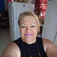 luisawiscovitch7's profile photo